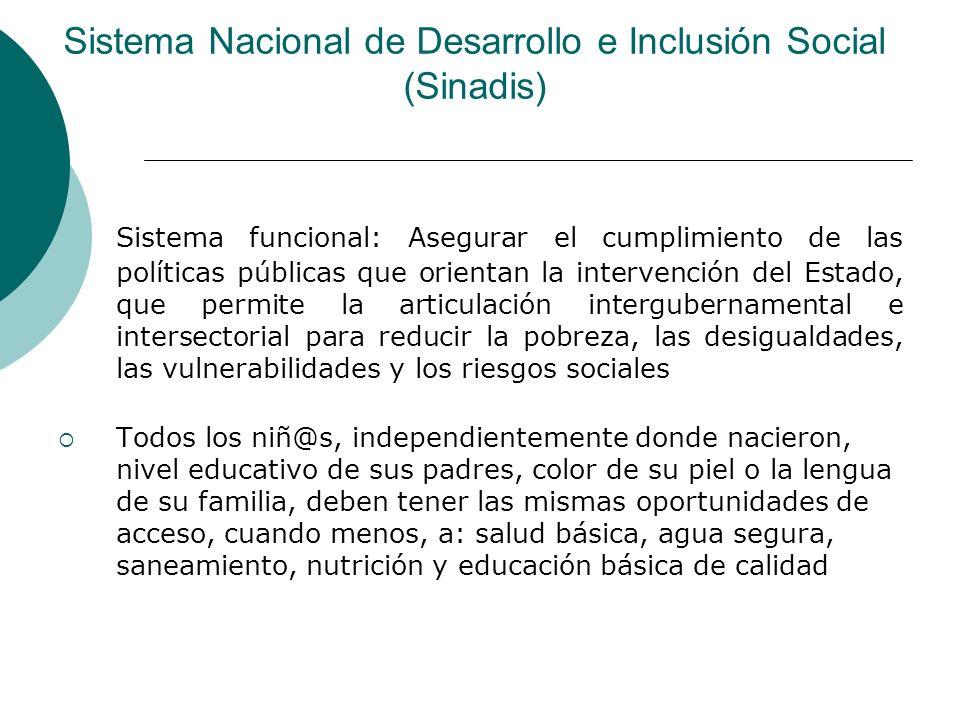 Sistema Nacional de Desarrollo e Inclusión Social (Sinadis) Sistema funcional: Asegurar el cumplimiento de las políticas públicas que orientan la inte