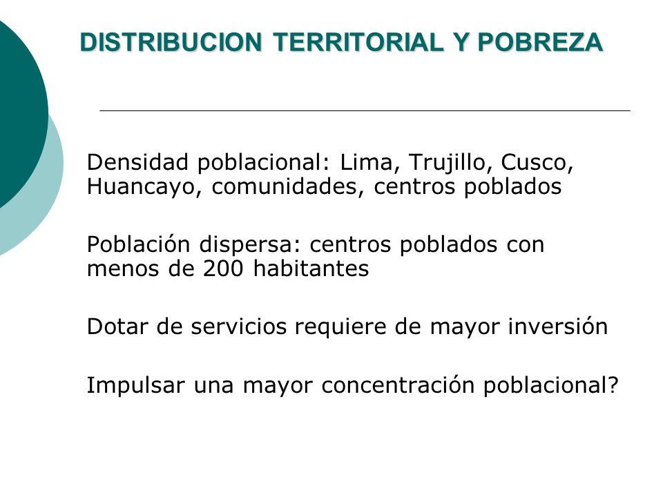 DISTRIBUCION TERRITORIAL Y POBREZA Densidad poblacional: Lima, Trujillo, Cusco, Huancayo, comunidades, centros poblados Población dispersa: centros po