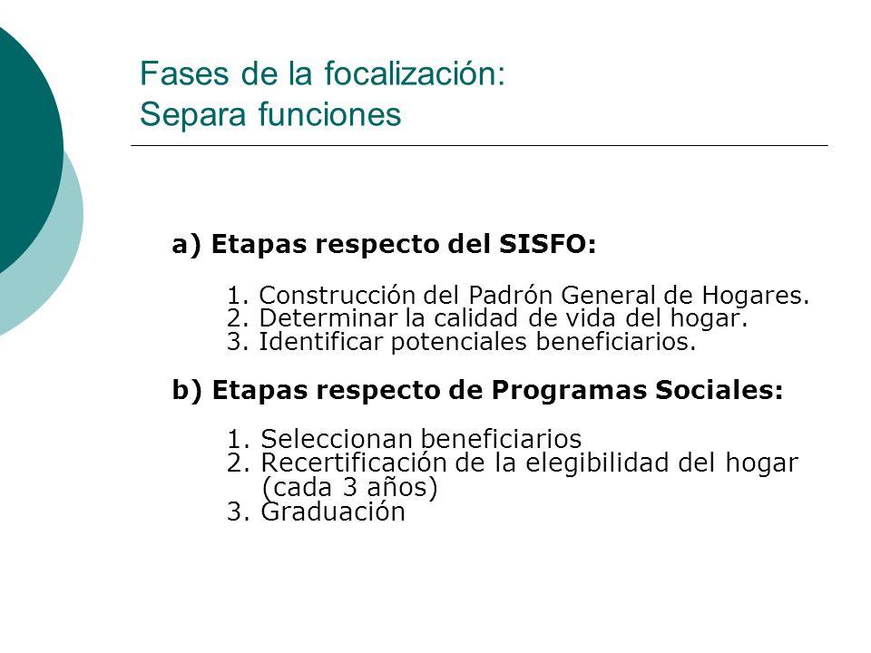 Fases de la focalización: Separa funciones a) Etapas respecto del SISFO: 1. Construcción del Padrón General de Hogares. 2. Determinar la calidad de vi
