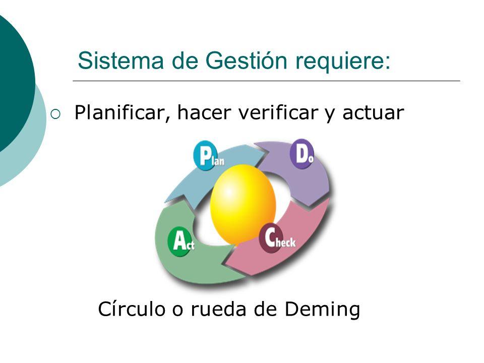 Sistema de Gestión requiere: Planificar, hacer verificar y actuar Círculo o rueda de Deming