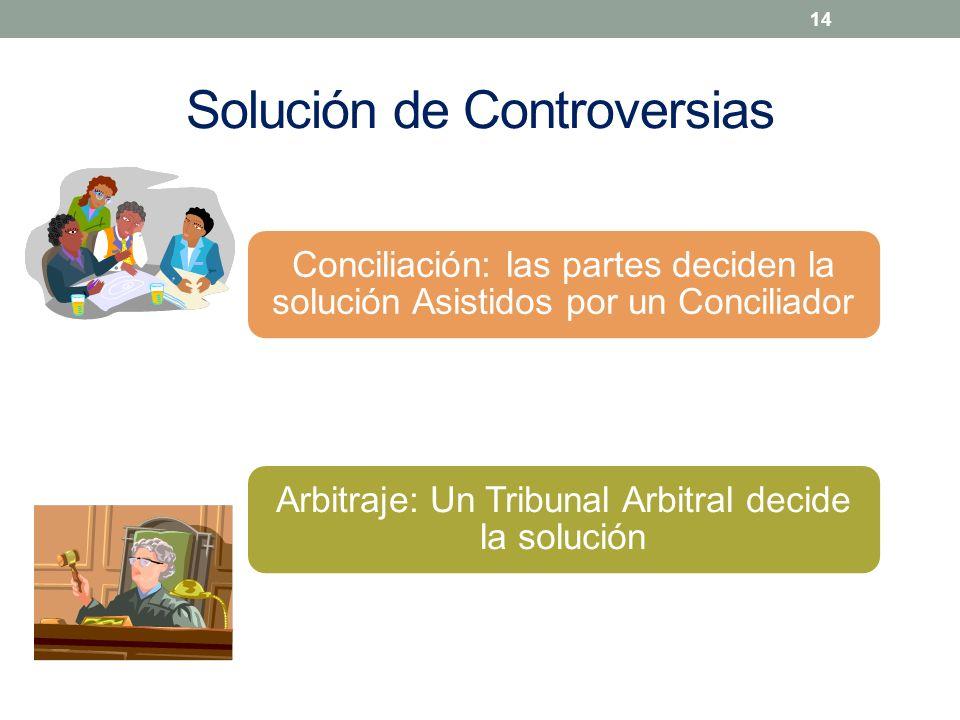 Solución de Controversias Conciliación: las partes deciden la solución Asistidos por un Conciliador Arbitraje: Un Tribunal Arbitral decide la solución