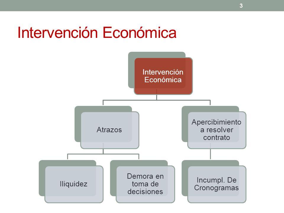 Intervención Económica AtrazosIliquidez Demora en toma de decisiones Apercibimiento a resolver contrato Incumpl. De Cronogramas 3