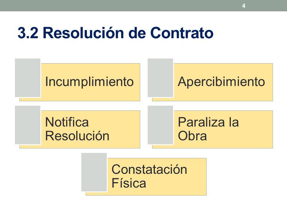 5 Artículo 209º.- Resolución de Contrato La resolución del contrato de obra determina la inmediata paralización de la misma, salvo los casos en que, estrictamente por razones de seguridad o disposiciones reglamentarias de construcción, no sea posible.