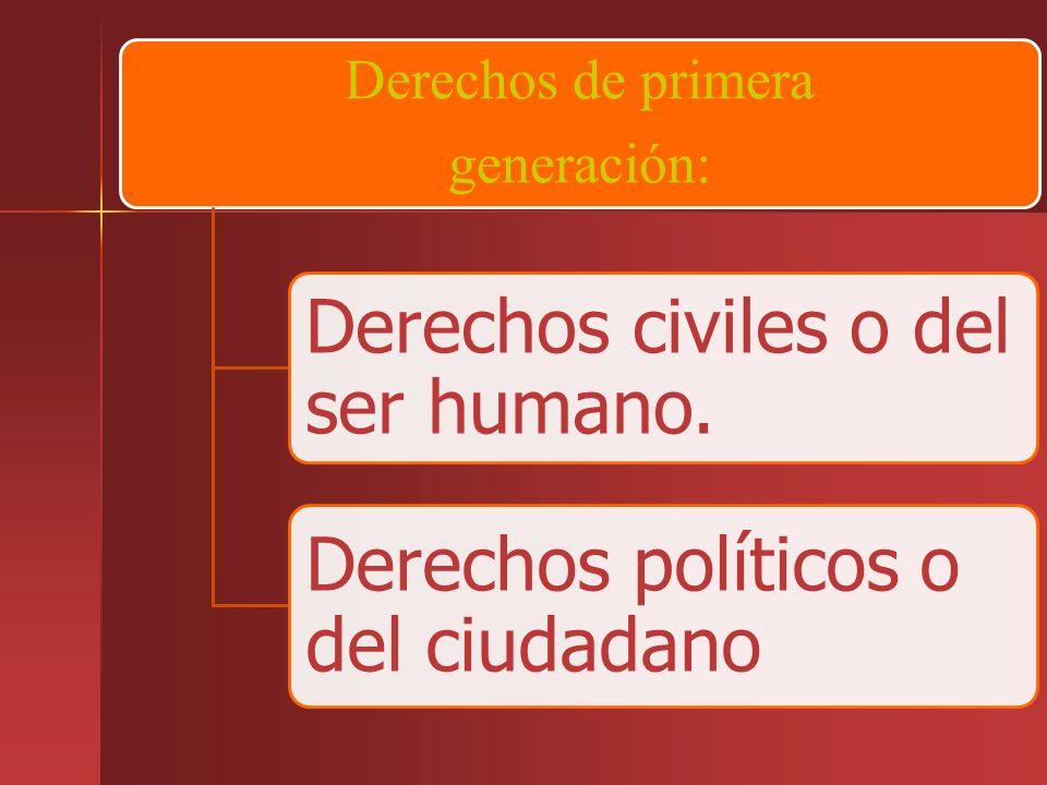Derechos de primera generación: Derechos civiles o del ser humano. Derechos políticos o del ciudadano