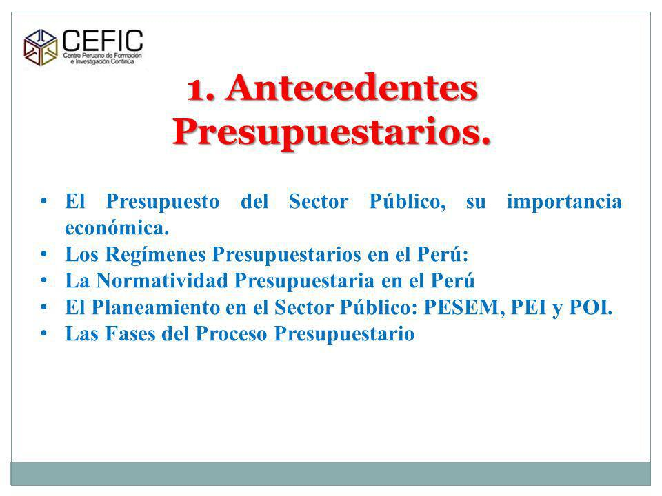 Las Fases del Proceso Presupuestario PROGRAMACIÓN APROBACIÓN EJECUCIÓN EVALUACIÓN FORMULACIÓN CONTROL SE ESTABLECEN LOS OBJETIVOS INSTITUCIONALES, PROPONEN LAS METAS, Y SE DETERMINA LA DEMANDA GLOBAL DE GASTO Y ESTIMACIÓN DE INGRESOS APROBACIÓN POR LEY DEL CONGRESO SE CONCRETA EL FLUJO DE INGRESOS y EGRESOS DETERMINAR LOS RESULTADOS DE LA GESTIÓN SE DEFINE LA ESTRUCTURA FUNCIONAL PROGRAMÁTICA, LAS METAS Y ARMONIZACIÓN DE LA DEMANDA GLOBAL DE GASTOS SEGUIMIENTO DE INGRESOS Y EGRESOS CONTROL DE LA LEGALIDAD Y DE LA GESTIÓN
