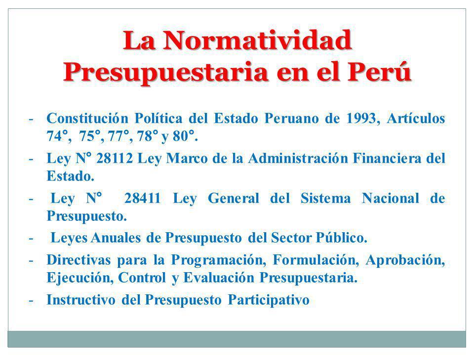 Modificaciones en el Nivel Funcional Programático Ley N° 28411, Ley General del Sistema Nacional de Presupuesto, Artículos 40°.