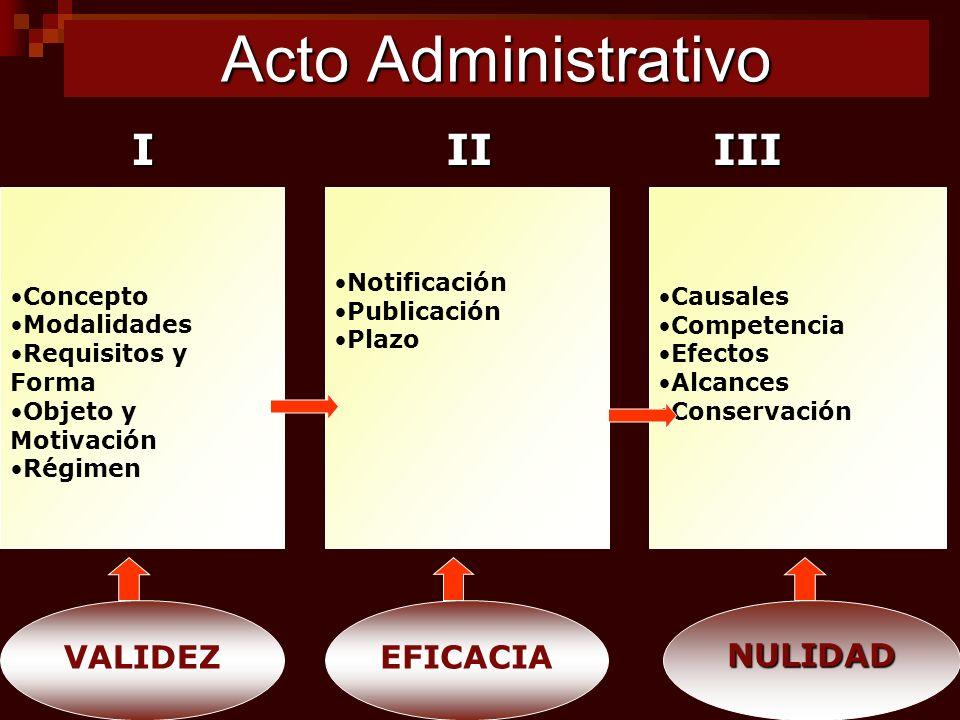 Acto Administrativo Concepto Modalidades Requisitos y Forma Objeto y Motivación RégimenIII Notificación Publicación PlazoIII Causales Competencia Efec