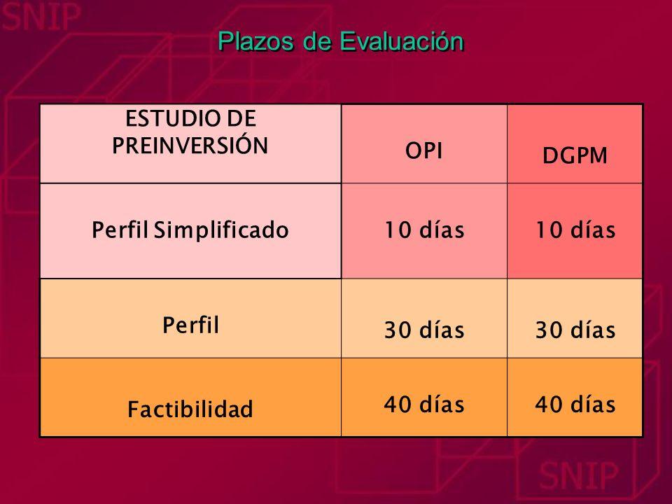 ESTUDIO DE PREINVERSIÓN OPI DGPM Perfil Simplificado10 días Perfil 30 días Factibilidad 40 días Plazos de Evaluación