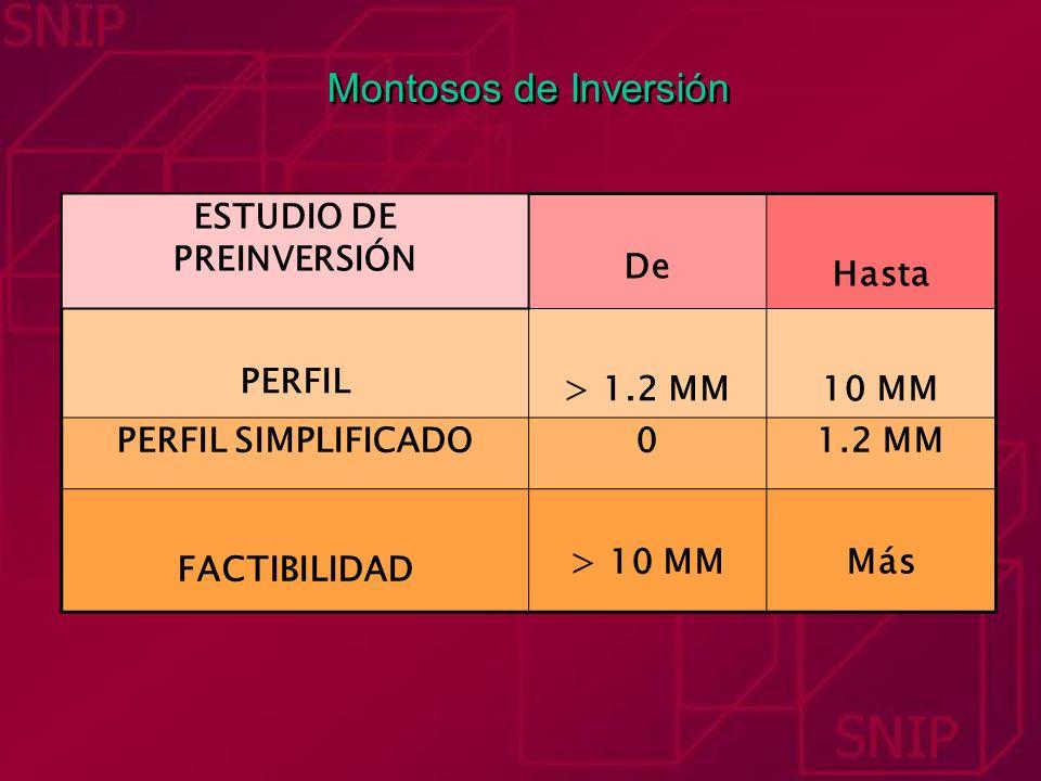 ESTUDIO DE PREINVERSIÓN De Hasta PERFIL > 1.2 MM10 MM PERFIL SIMPLIFICADO01.2 MM FACTIBILIDAD > 10 MMMás Montosos de Inversión