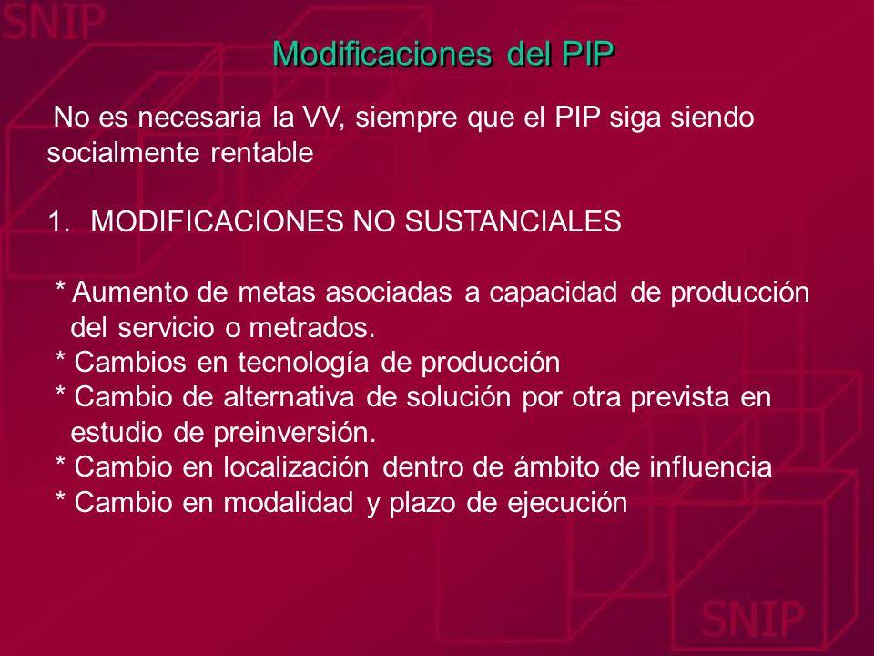 Modificaciones del PIP No es necesaria la VV, siempre que el PIP siga siendo socialmente rentable 1.MODIFICACIONES NO SUSTANCIALES * Aumento de metas