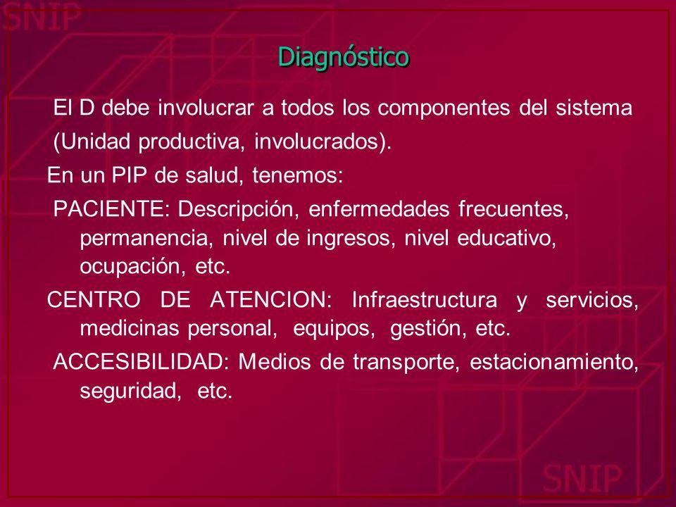 Diagnóstico El D debe involucrar a todos los componentes del sistema (Unidad productiva, involucrados). En un PIP de salud, tenemos: PACIENTE: Descrip