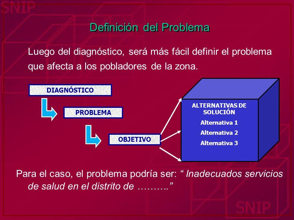 Definición del Problema Para el caso, el problema podría ser: Inadecuados servicios de salud en el distrito de ………. DIAGNÓSTICO PROBLEMA OBJETIVO ALTE