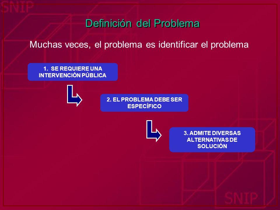 Muchas veces, el problema es identificar el problema 1. SE REQUIERE UNA INTERVENCIÓN PÚBLICA 2. EL PROBLEMA DEBE SER ESPECÍFICO 3. ADMITE DIVERSAS ALT