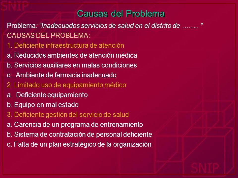 Causas del Problema Problema: Inadecuados servicios de salud en el distrito de …….. CAUSAS DEL PROBLEMA: 1. Deficiente infraestructura de atención a.