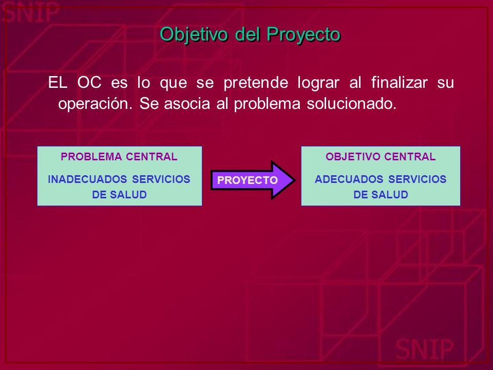 Objetivo del Proyecto EL OC es lo que se pretende lograr al finalizar su operación. Se asocia al problema solucionado. PROYECTO PROBLEMA CENTRAL INADE