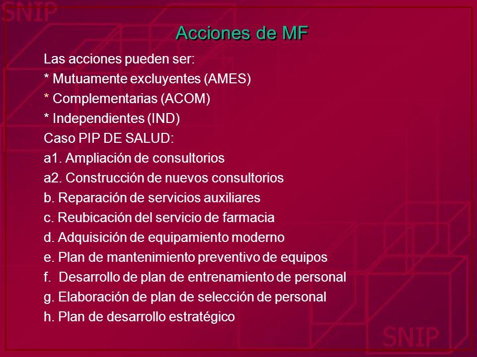Acciones de MF Las acciones pueden ser: * Mutuamente excluyentes (AMES) * Complementarias (ACOM) * Independientes (IND) Caso PIP DE SALUD: a1. Ampliac