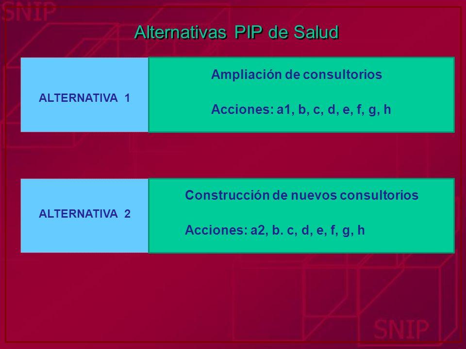 Alternativas PIP de Salud ALTERNATIVA 1 Ampliación de consultorios Acciones: a1, b, c, d, e, f, g, h ALTERNATIVA 2 Construcción de nuevos consultorios
