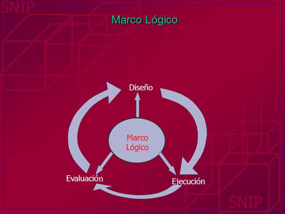 Marco Lógico Diseño Evaluació n Ejecución Marco Lógico
