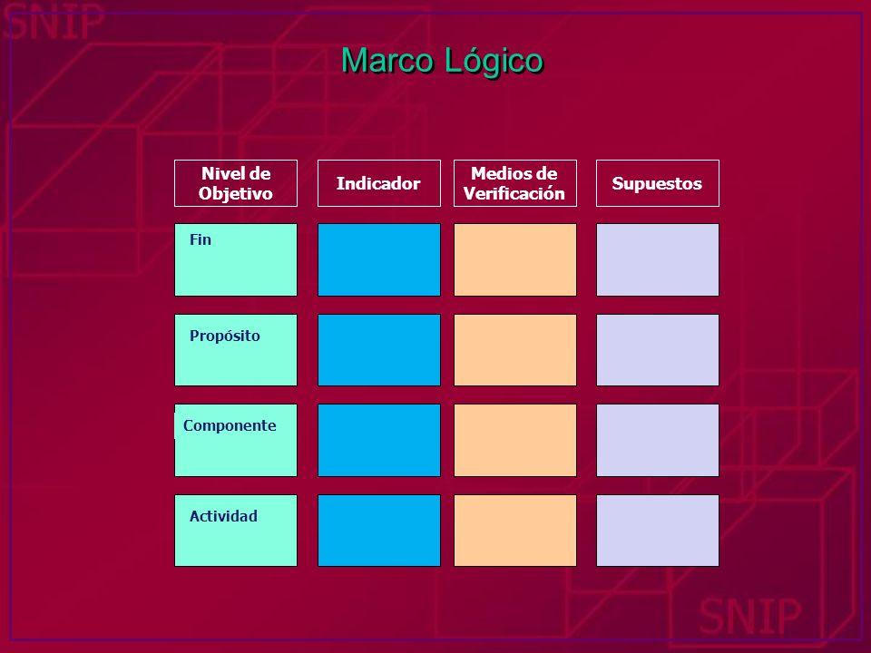 Medios de Verificación SupuestosIndicador Fin Propósito Componente Actividad Nivel de Objetivo Marco Lógico