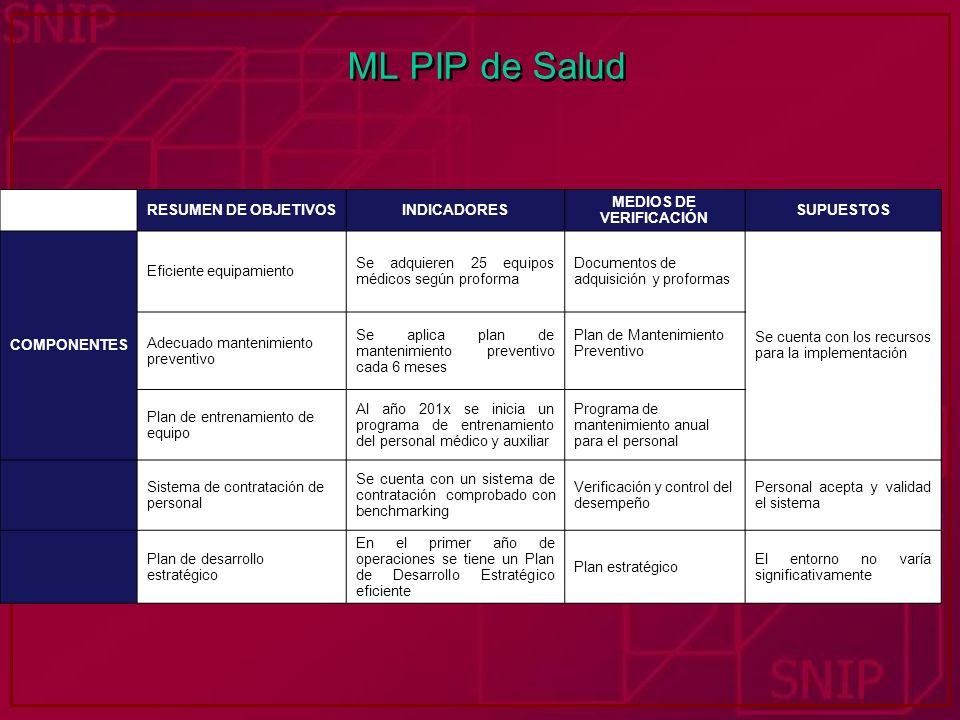 ML PIP de Salud RESUMEN DE OBJETIVOSINDICADORES MEDIOS DE VERIFICACIÓN SUPUESTOS COMPONENTES Eficiente equipamiento Se adquieren 25 equipos médicos se