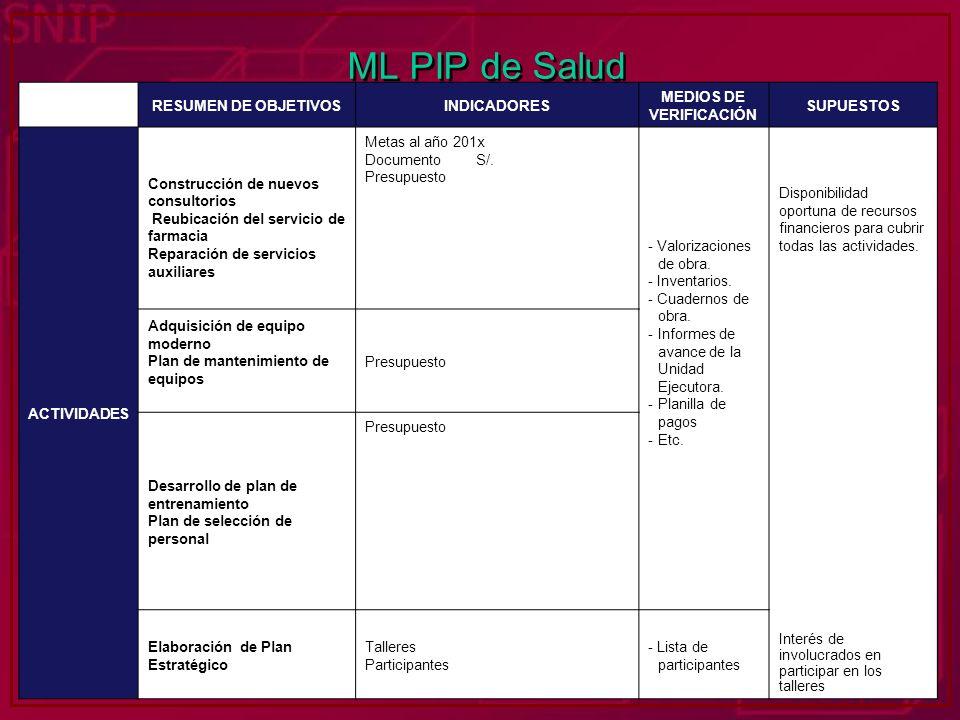 ML PIP de Salud RESUMEN DE OBJETIVOSINDICADORES MEDIOS DE VERIFICACIÓN SUPUESTOS ACTIVIDADES Construcción de nuevos consultorios Reubicación del servi