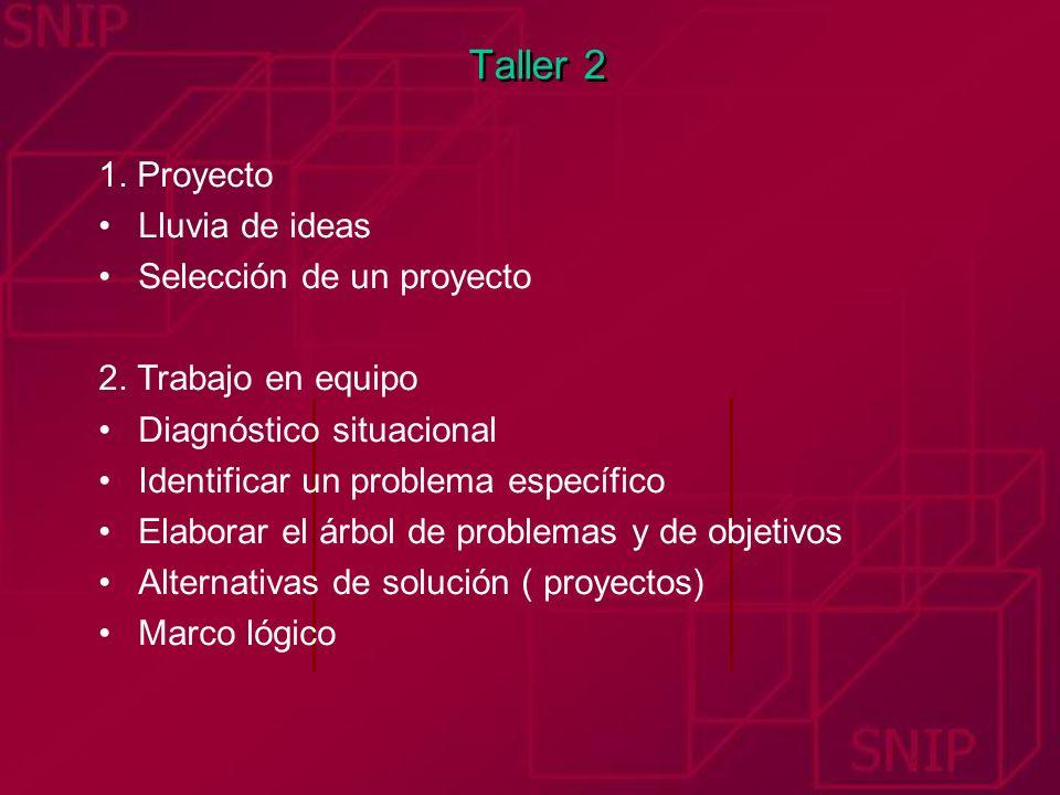 Taller 2 1. Proyecto Lluvia de ideas Selección de un proyecto 2. Trabajo en equipo Diagnóstico situacional Identificar un problema específico Elaborar
