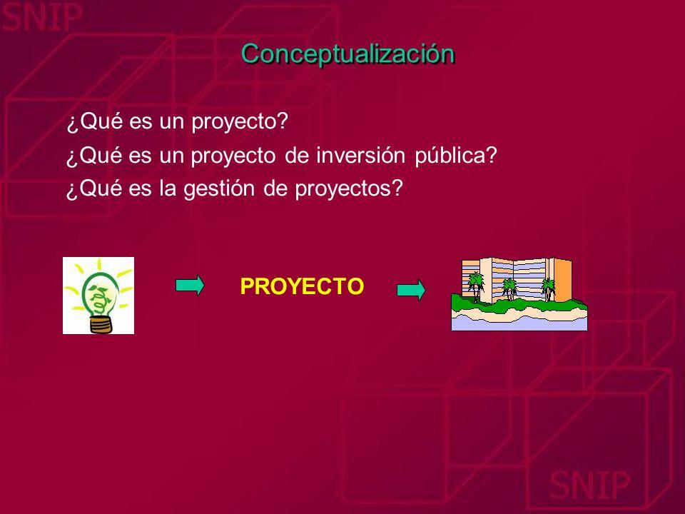 Conceptualización ¿Qué es un proyecto? ¿Qué es un proyecto de inversión pública? ¿Qué es la gestión de proyectos? IDEA PROYECTO