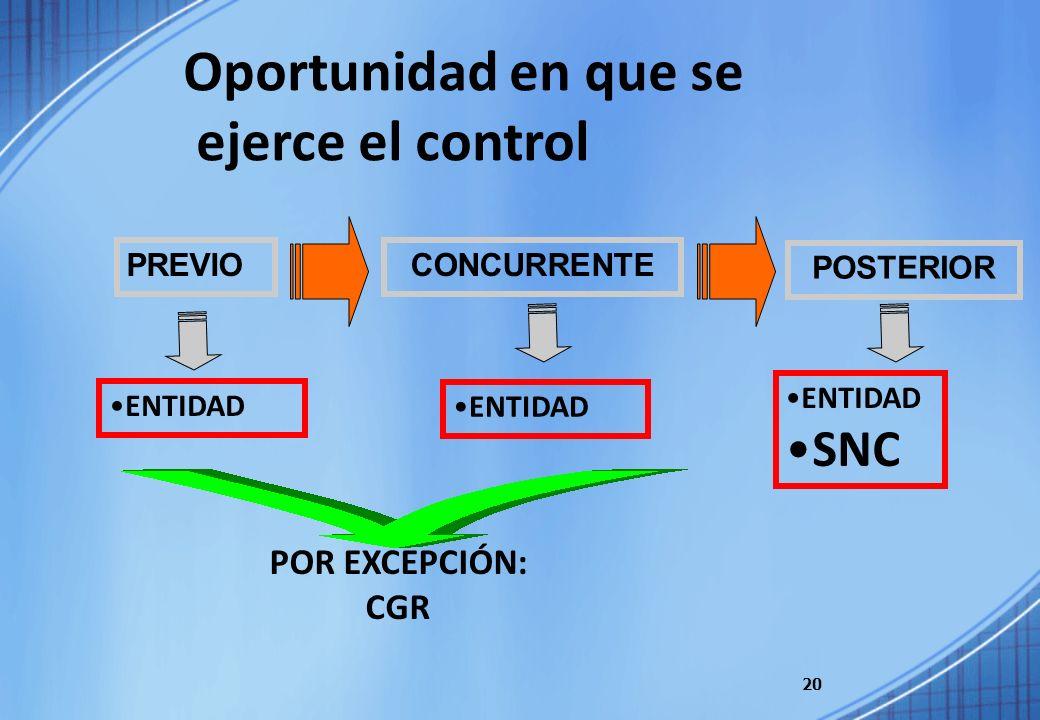20 ENTIDAD PREVIOCONCURRENTE POSTERIOR ENTIDAD SNC Oportunidad en que se ejerce el control POR EXCEPCIÓN: CGR ENTIDAD