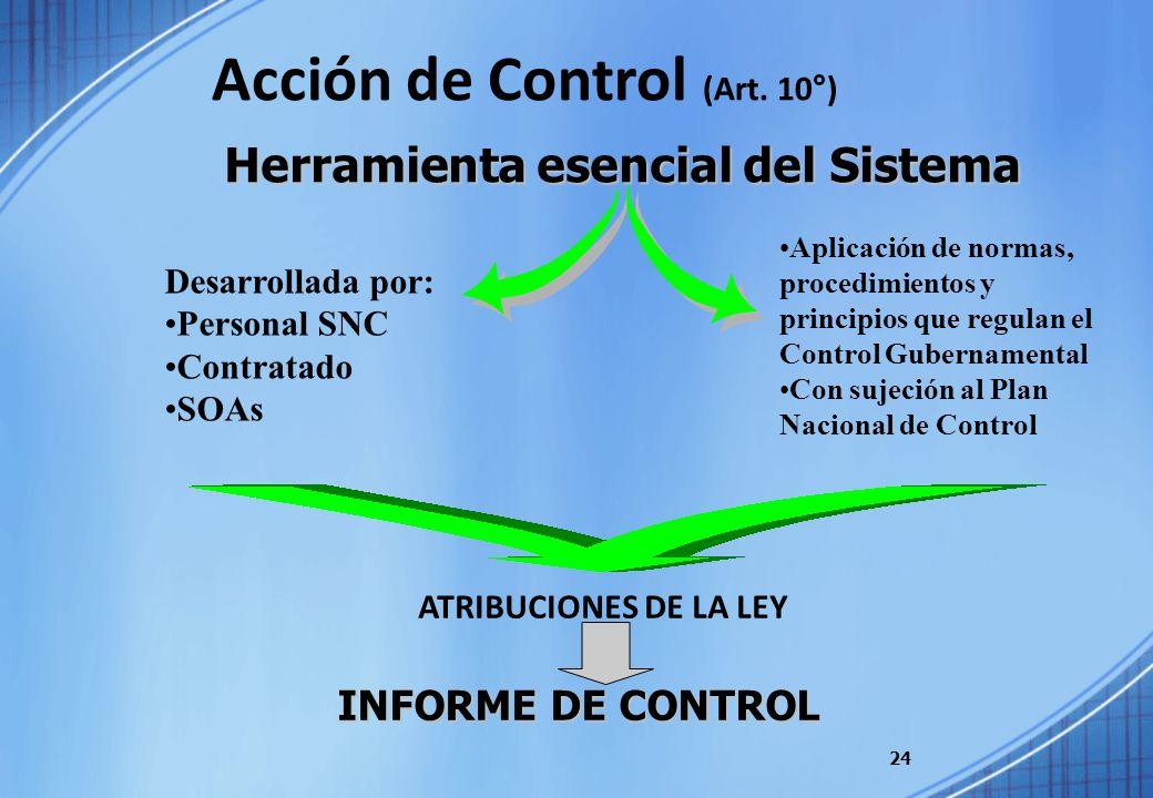24 Acción de Control (Art. 10°) Desarrollada por: Personal SNC Contratado SOAs Aplicación de normas, procedimientos y principios que regulan el Contro