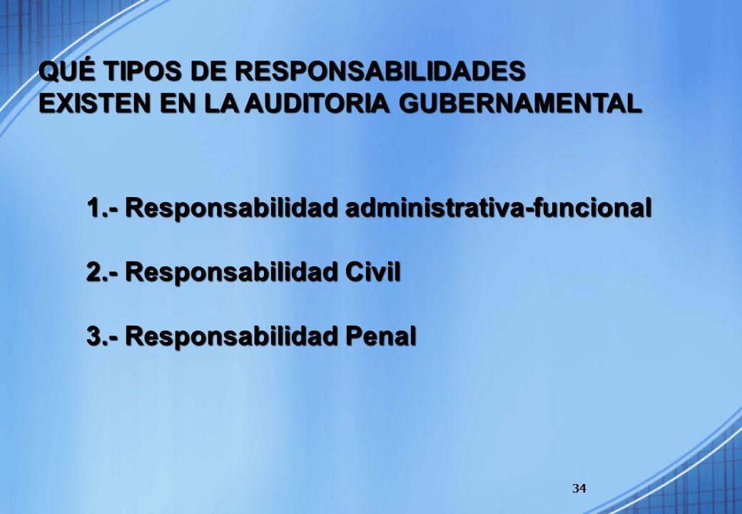 34 1.- Responsabilidad administrativa-funcional 2.- Responsabilidad Civil 3.- Responsabilidad Penal QUÉ TIPOS DE RESPONSABILIDADES EXISTEN EN LA AUDIT