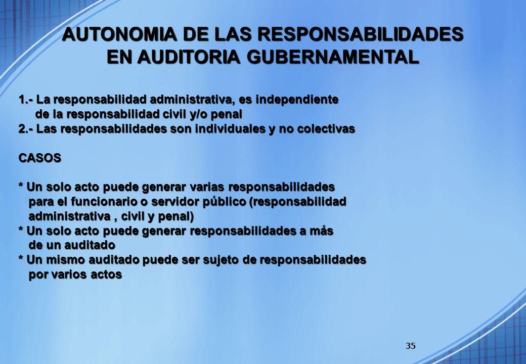 35 1.- La responsabilidad administrativa, es independiente de la responsabilidad civil y/o penal de la responsabilidad civil y/o penal 2.- Las respons