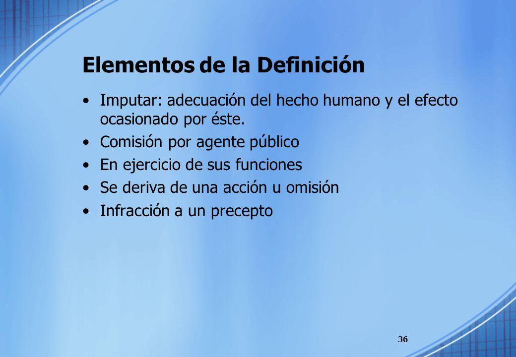 Elementos de la Definición Imputar: adecuación del hecho humano y el efecto ocasionado por éste. Comisión por agente público En ejercicio de sus funci