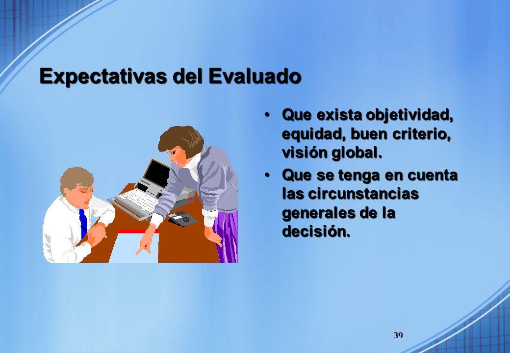 Expectativas del Evaluado Que exista objetividad, equidad, buen criterio, visión global.Que exista objetividad, equidad, buen criterio, visión global.