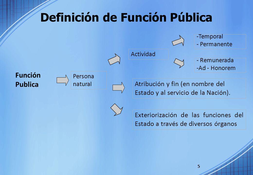 Definición de Función Pública 5 Función Publica Persona natural Actividad Atribución y fin (en nombre del Estado y al servicio de la Nación). Exterior