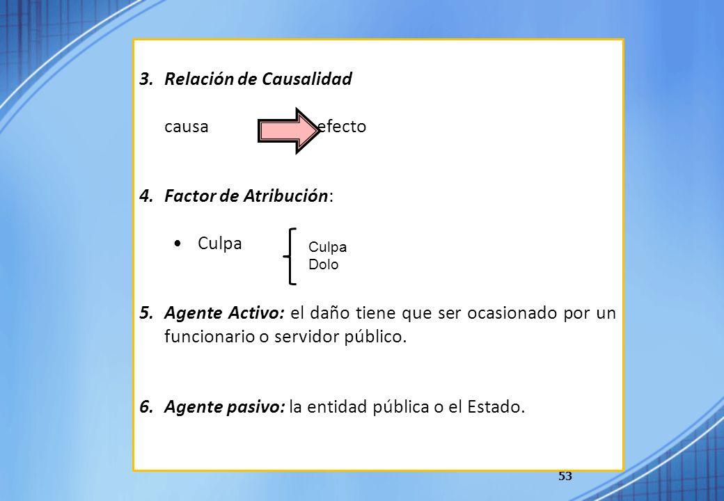 53 3.Relación de Causalidad causa efecto 4.Factor de Atribución: Culpa 5.Agente Activo: el daño tiene que ser ocasionado por un funcionario o servidor