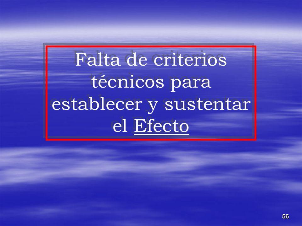 56 Falta de criterios técnicos para establecer y sustentar el Efecto