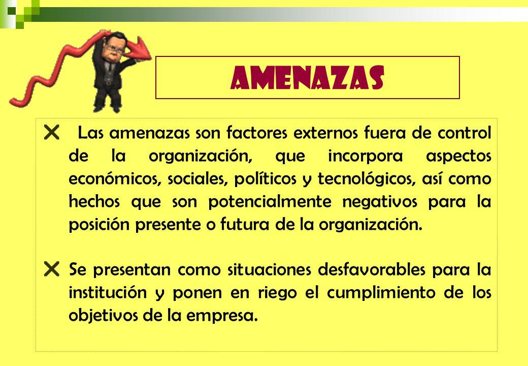 Las amenazas son factores externos fuera de control de la organización, que incorpora aspectos económicos, sociales, políticos y tecnológicos, así com