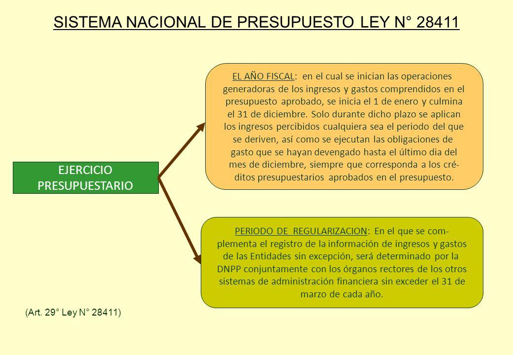 EJERCICIO PRESUPUESTARIO EL AÑO FISCAL: en el cual se inician las operaciones generadoras de los ingresos y gastos comprendidos en el presupuesto apro