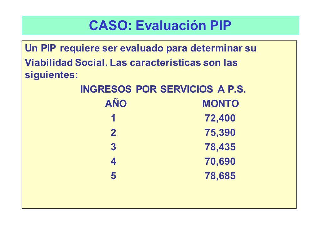 Costo-Efectividad Se utiliza el indicador VACS / IE IE = Indicador de efectividad ; expresa objetivos y metas del proyecto como indicadores de impacto