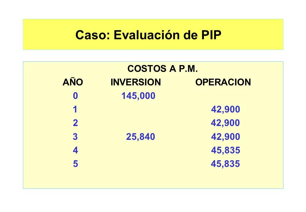 CASO: Evaluación PIP Un PIP requiere ser evaluado para determinar su Viabilidad Social. Las características son las siguientes: INGRESOS POR SERVICIOS