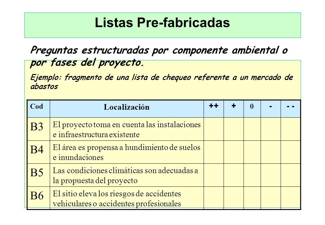 Métodos de EIA Matrices de doble entrada (Leopold) Matrices simplificadas Sub matrices descriptivas MatricesListas de chequeo Listas básicas Listas de