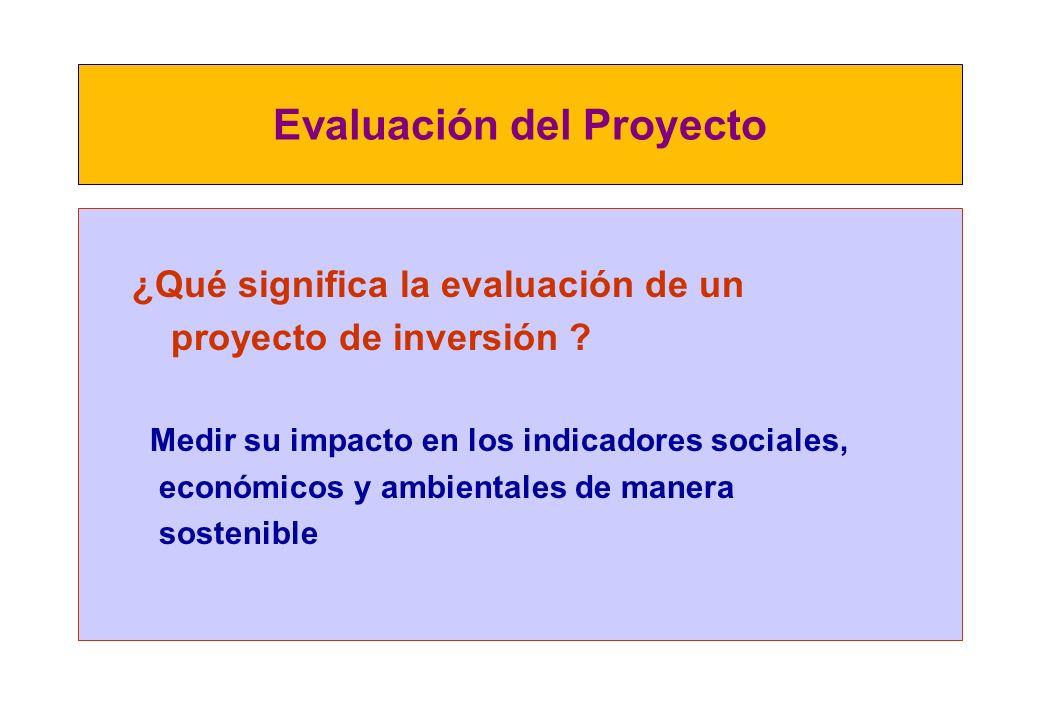 Contenido del Módulo IV I. Marco Conceptual * Conceptos básicos * Alcances de la evaluación II. Evaluación del Proyecto * Metodologías de evaluación *