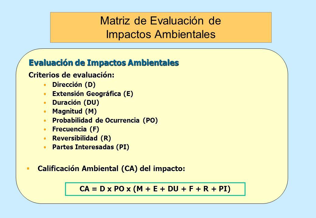 Criterios de Priorización Los impactos directos tienen mayor prioridad que los indirectos. Resolviendo los primeros, se resuelven automaticamente los