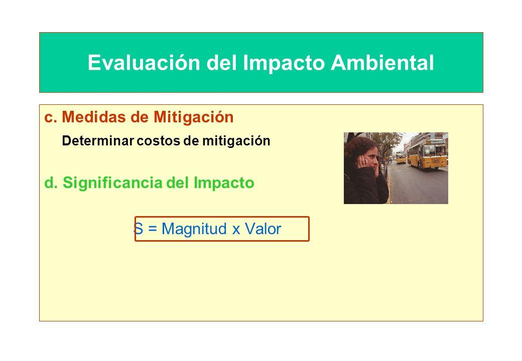 Calificación Ambiental Dirección (D) : negativo (-) Extensión (E) : fuera de empresa (3) Duración (DU) : unos meses (2) Magnitud (M) : encima de condi