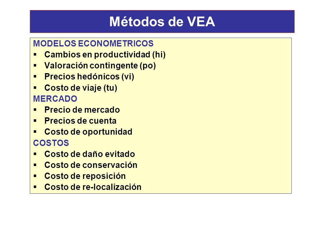 Tipos de VEA Valor de uso directo (VUD): determinado por el uso directo de B y S del ambiente. Ej.: madera para la construcción de casas Valor de uso