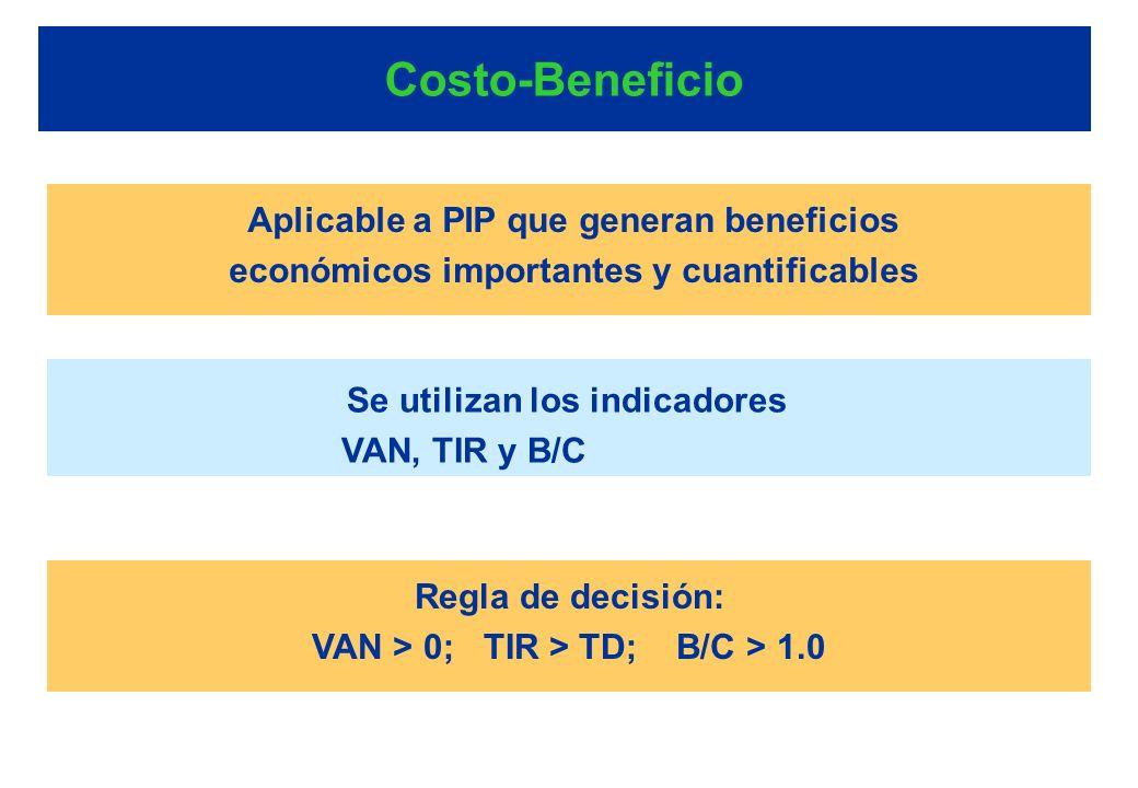Evaluación del PIP Metodología Costo-Beneficio Metodología Costo-Efectividad ¿En qué tipo de proyectos de inversión se aplican? ¿Qué métodos existen p
