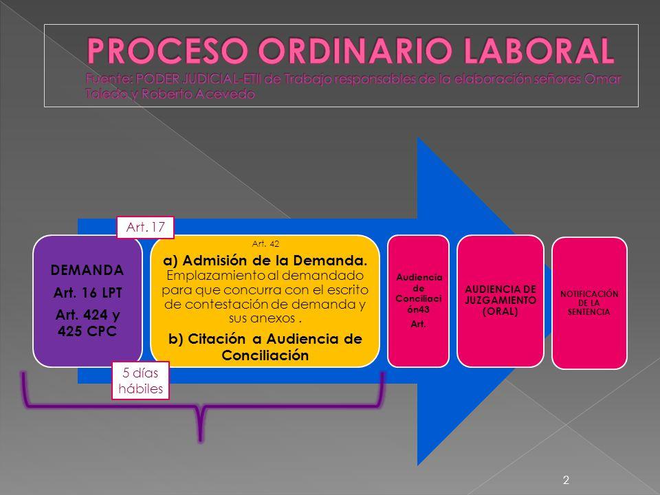 DEMANDA Art.16 LPT Art. 424 y 425 CPC Art. 48 1) Admisión de la Demanda.