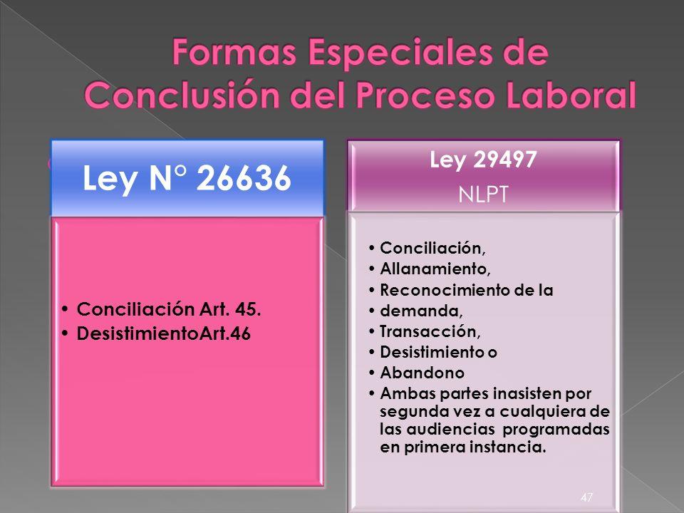 Ley N° 26636 Conciliación Art. 45. DesistimientoArt.46 Ley 29497 NLPT Conciliación, Allanamiento, Reconocimiento de la demanda, Transacción, Desistimi