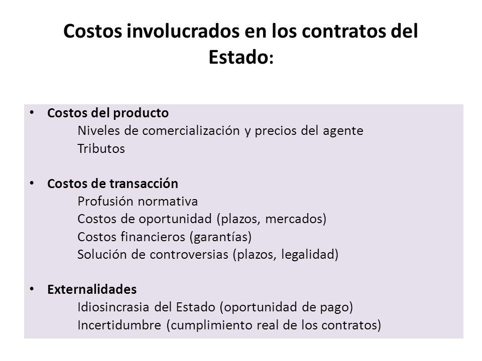 Costos involucrados en los contratos del Estado : Costos del producto Niveles de comercialización y precios del agente Tributos Costos de transacción