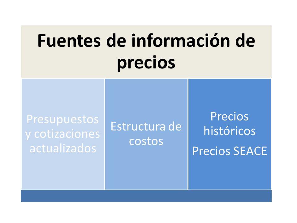 Fuentes de información de precios Presupuestos y cotizaciones actualizados Estructura de costos Precios históricos Precios SEACE